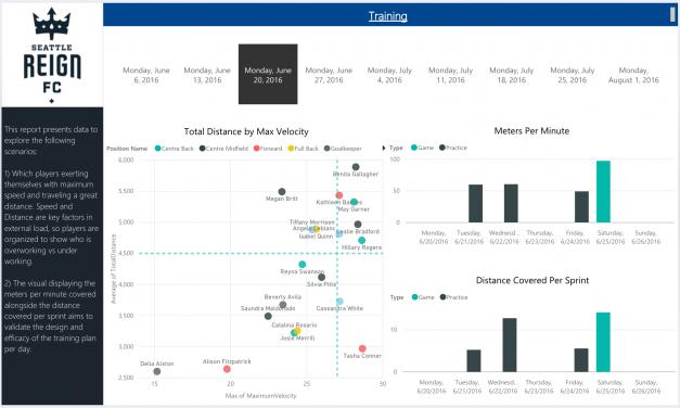 Microsoft lance pour les clubssa plateforme de statistiques des sportifs de haut niveau