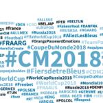 Coupe du Monde : analyse marketing des conversations sur les réseaux sociaux
